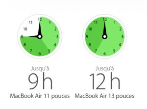 •Les nouveaux MacBook Air : super autonome